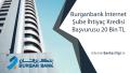 Burganbank İnternet Şube İhtiyaç Kredisi Başvurusu 20 Bin TL